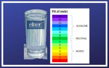 Ph value of water