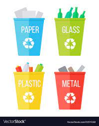 types of waste recycle